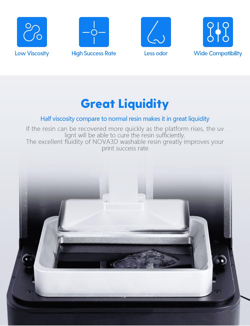 NOVA3D 3D Printer Water Washable Resin 405nm - Grey 1L